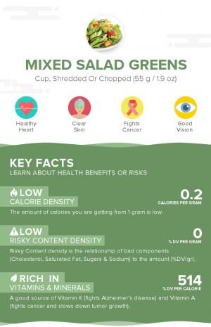 Mixed salad greens, raw