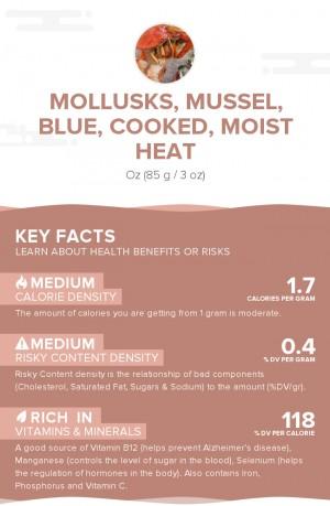 Mollusks, mussel, blue, cooked, moist heat