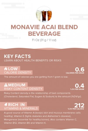 MonaVie acai blend beverage