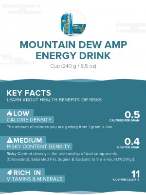 Mountain Dew AMP Energy Drink