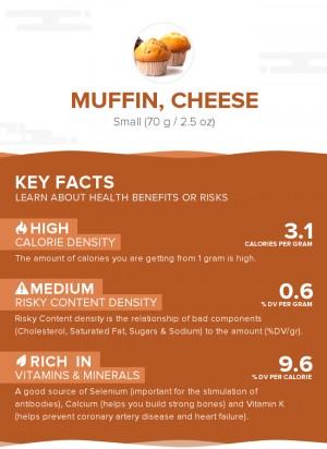 Muffin, cheese