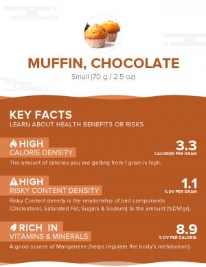 Muffin, chocolate