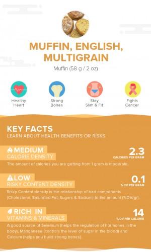 Muffin, English, multigrain