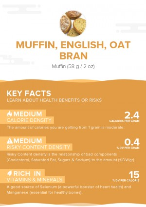 Muffin, English, oat bran