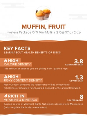 Muffin, fruit