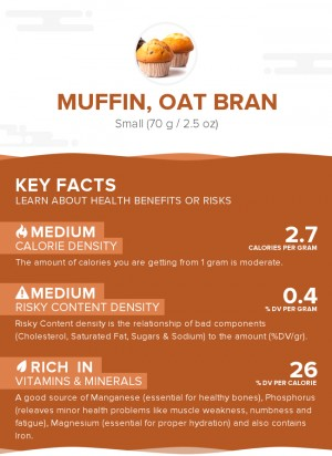 Muffin, oat bran