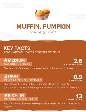 Muffin, pumpkin