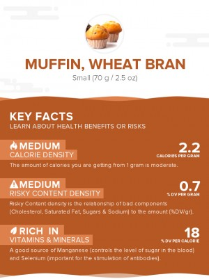 Muffin, wheat bran