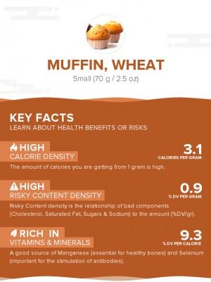 Muffin, wheat
