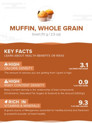 Muffin, whole grain