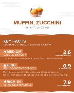 Muffin, zucchini