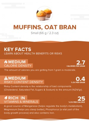 Muffins, oat bran