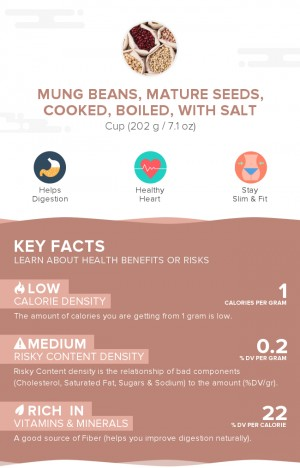 Mung beans, mature seeds, cooked, boiled, with salt