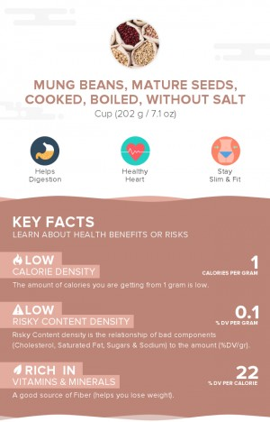 Mung beans, mature seeds, cooked, boiled, without salt