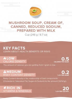 Mushroom soup, cream of, canned, reduced sodium, prepared with milk