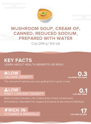 Mushroom soup, cream of, canned, reduced sodium, prepared with water