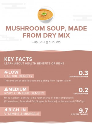Mushroom soup, made from dry mix