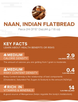 Naan, Indian flatbread