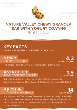 Nature Valley Chewy Granola Bar with Yogurt Coating