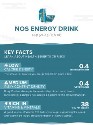 NOS Energy Drink