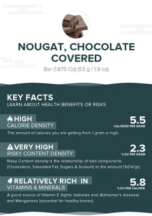 Nougat, chocolate covered