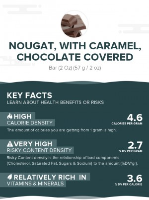 Nougat, with caramel, chocolate covered
