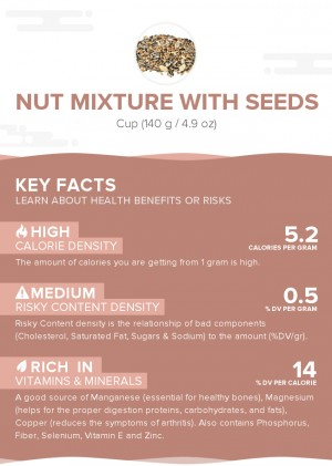 Nut mixture with seeds