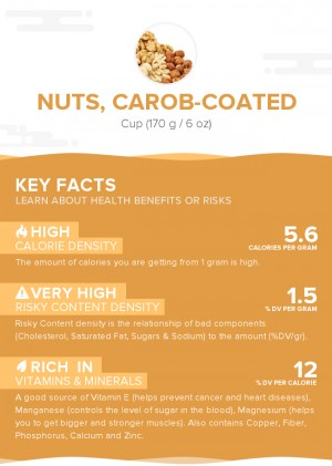 Nuts, carob-coated