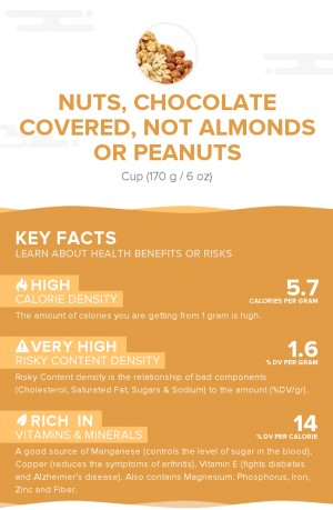 Nuts, chocolate covered, not almonds or peanuts