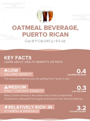 Oatmeal beverage, Puerto Rican