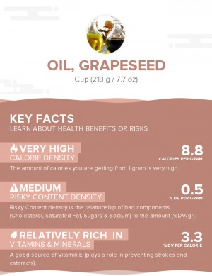 Oil, grapeseed