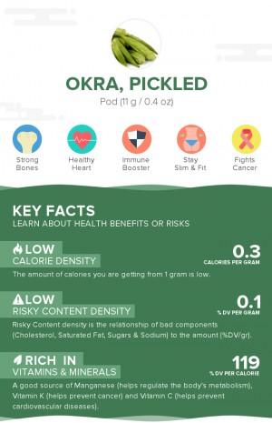 Okra, pickled