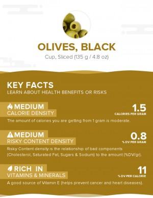 Olives, black