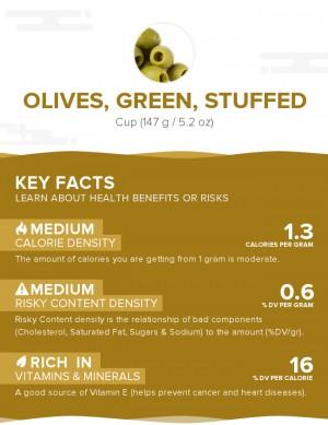 Olives, green, stuffed
