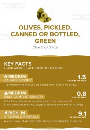 Olives, pickled, canned or bottled, green