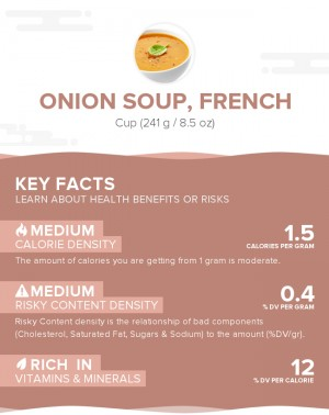 Onion soup, French