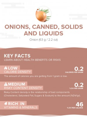 Onions, canned, solids and liquids