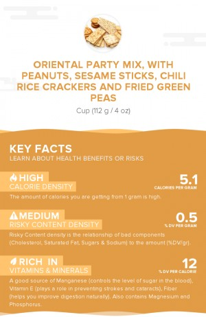 Oriental party mix, with peanuts, sesame sticks, chili rice crackers and fried green peas