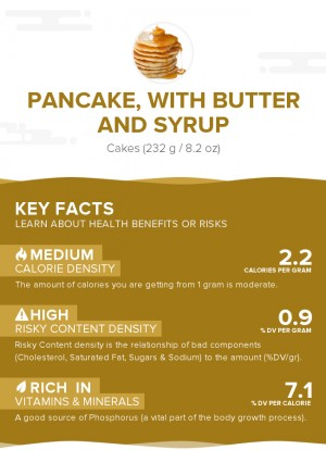 Pancake, With Butter and Syrup