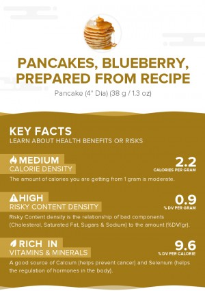 Pancakes, blueberry, prepared from recipe