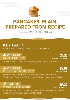 Pancakes, plain, prepared from recipe