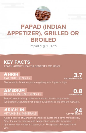 Papad (Indian appetizer), grilled or broiled