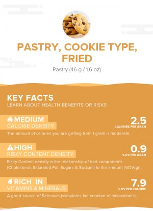 Pastry, cookie type, fried