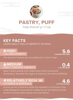 Pastry, puff