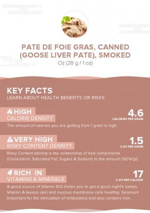 Pate de foie gras, canned (goose liver pate), smoked