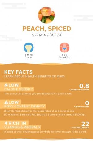 Peach, spiced