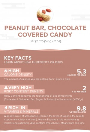 Peanut Bar, chocolate covered candy