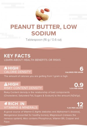 Peanut butter, low sodium