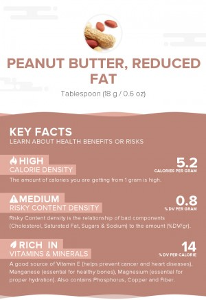 Peanut butter, reduced fat