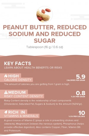 Peanut butter, reduced sodium and reduced sugar